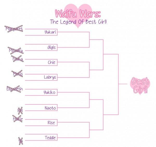 waifu-wars-grid-heat-three-2