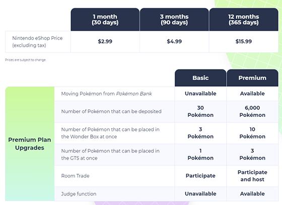 pokemon home premium