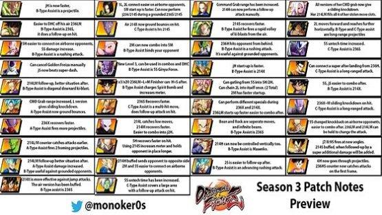 dragon ball fighterz season 3