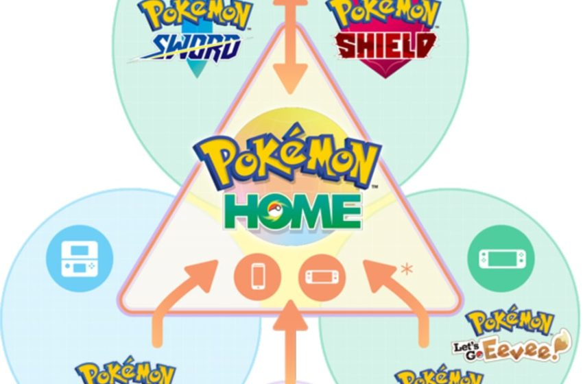 Pokemon Go now compatible with Pokemon Home